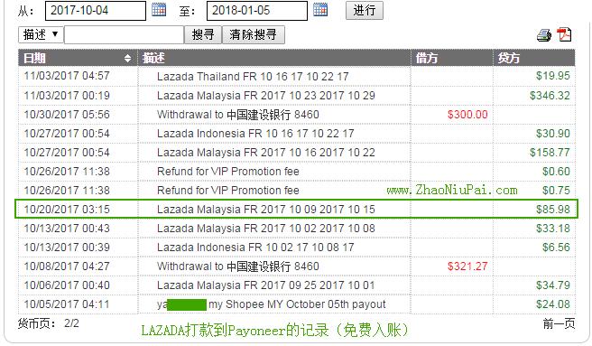 Lazada打款到Payoneer的记录(免费入账)