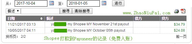 Payoneer收到Shopee的付款(入账免费)