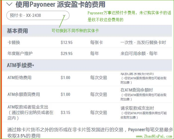 Payoneer Prepaid MasterCard(万事达预付卡)价格及费用