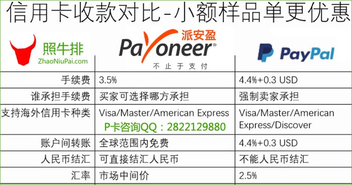 信用卡收款对比-小额样品单用P卡更优惠