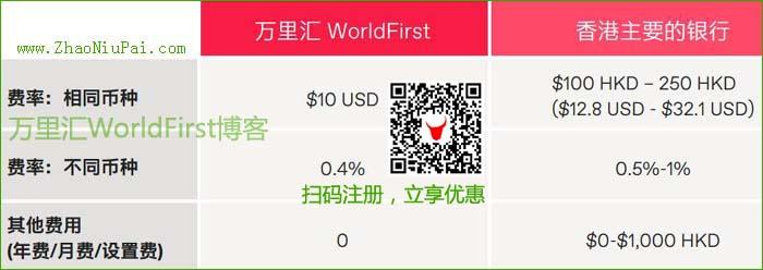 WorldAccount相对于香港离岸帐户的优势
